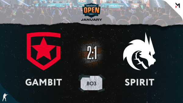 Gambit обыграла Spirit на DreamHack Open January